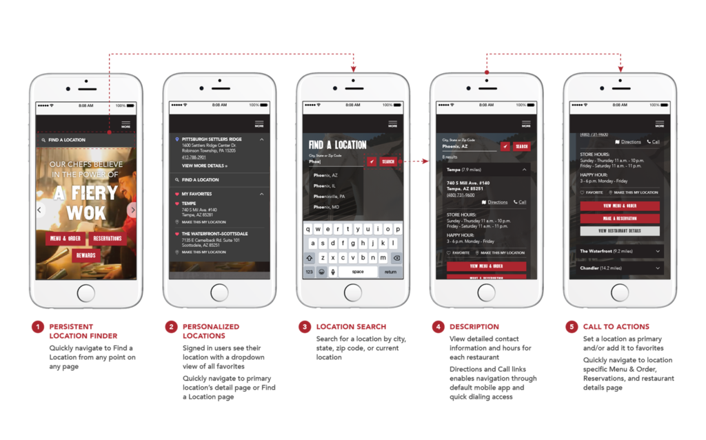 This image has an empty alt attribute; its file name is mobile-capabilities_infographic-02-1024x638.png